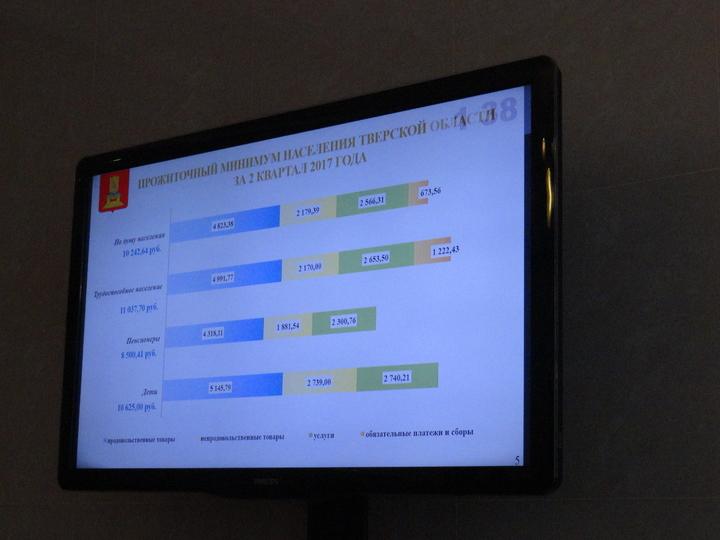 ВАстраханской области вырос прожиточный минимум